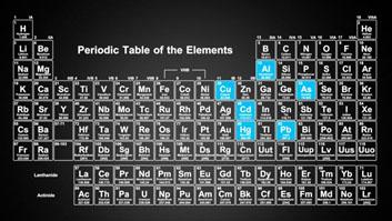 periodická tabuľka